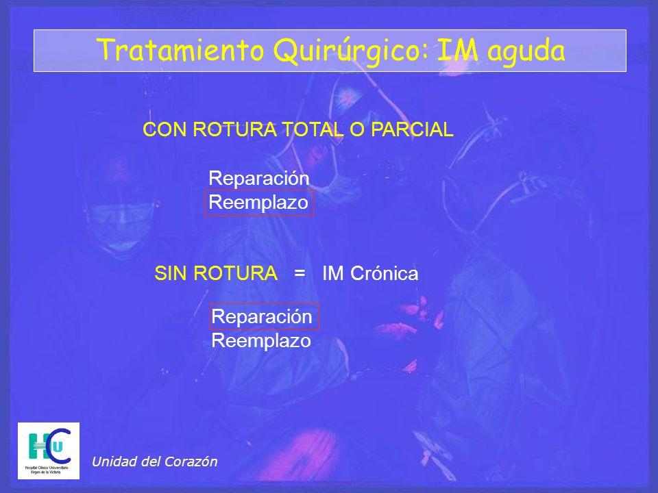 Unidad del Corazón Tratamiento Quirúrgico: IM aguda SIN ROTURA = IM Crónica CON ROTURA TOTAL O PARCIAL Reparación Reemplazo Reparación Reemplazo