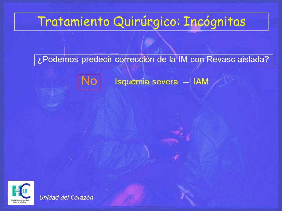 Unidad del Corazón Tratamiento Quirúrgico: Incógnitas ¿Podemos predecir corrección de la IM con Revasc aislada? No Isquemia severa -- IAM