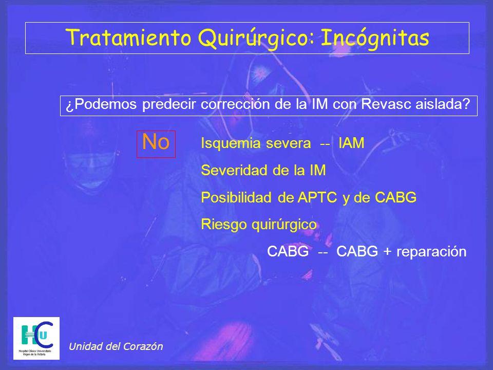 Unidad del Corazón Tratamiento Quirúrgico: Incógnitas ¿Podemos predecir corrección de la IM con Revasc aislada? No Isquemia severa -- IAM Severidad de