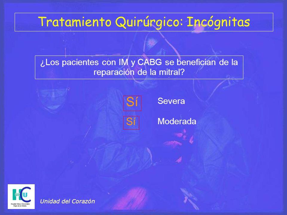 Unidad del Corazón ¿Los pacientes con IM y CABG se benefician de la reparación de la mitral? Tratamiento Quirúrgico: Incógnitas Sí Severa Sí Moderada
