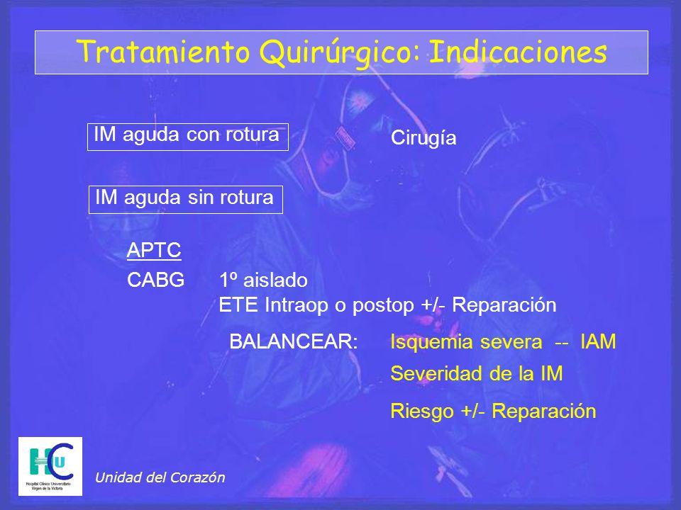 Unidad del Corazón APTC CABG 1º aislado ETE Intraop o postop +/- Reparación Tratamiento Quirúrgico: Indicaciones IM aguda con rotura Cirugía IM aguda