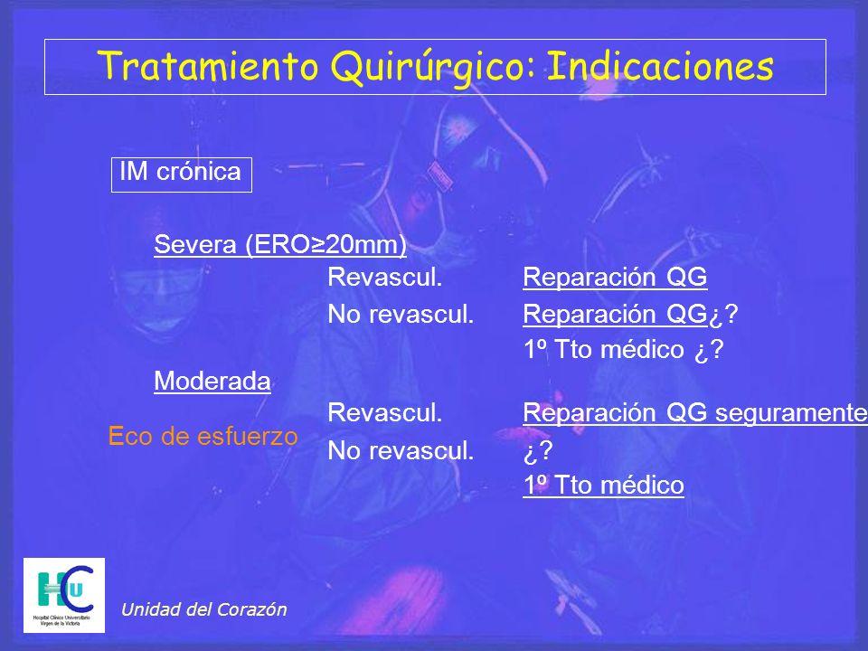 Unidad del Corazón Tratamiento Quirúrgico: Indicaciones Severa (ERO20mm) Revascul. Reparación QG No revascul. Reparación QG¿? 1º Tto médico ¿? Moderad
