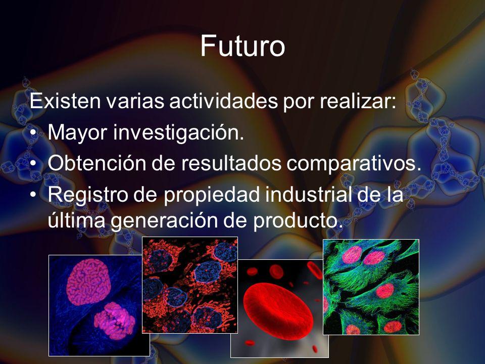 Futuro Existen varias actividades por realizar: Mayor investigación. Obtención de resultados comparativos. Registro de propiedad industrial de la últi