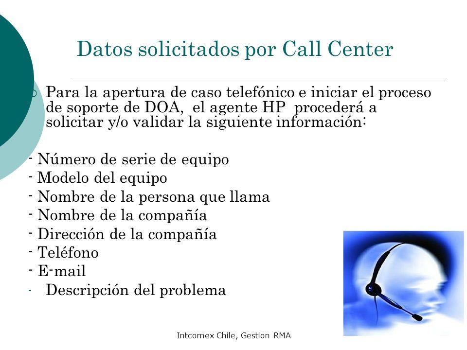 Datos solicitados por Call Center Para la apertura de caso telefónico e iniciar el proceso de soporte de DOA, el agente HP procederá a solicitar y/o v