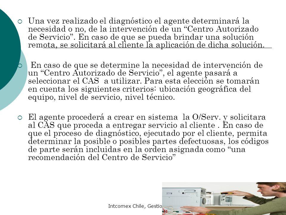 Intcomex Chile, Gestion RMA Una vez realizado el diagnóstico el agente determinará la necesidad o no, de la intervención de un Centro Autorizado de Se