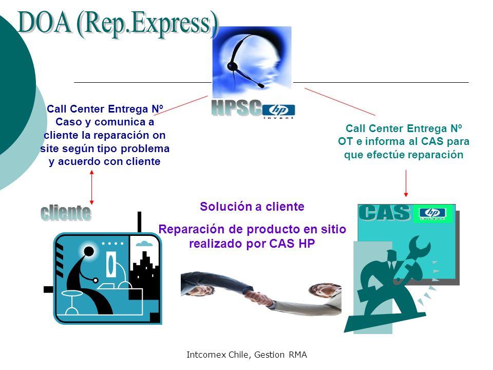 Intcomex Chile, Gestion RMA Call Center Entrega Nº Caso y comunica a cliente la reparación on site según tipo problema y acuerdo con cliente Call Cent