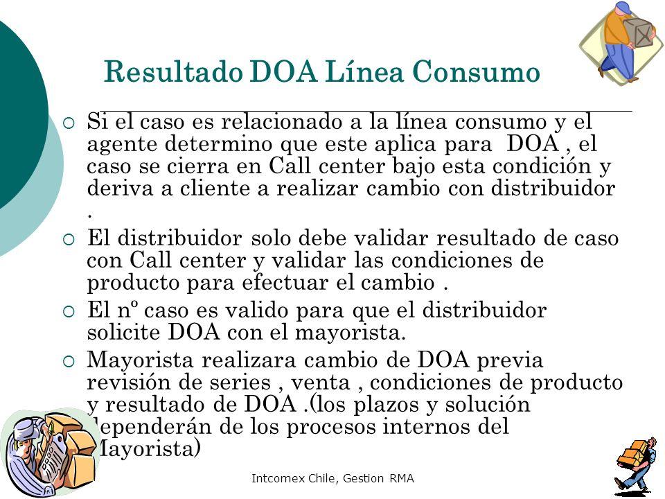 Intcomex Chile, Gestion RMA Si el caso es relacionado a la línea consumo y el agente determino que este aplica para DOA, el caso se cierra en Call cen