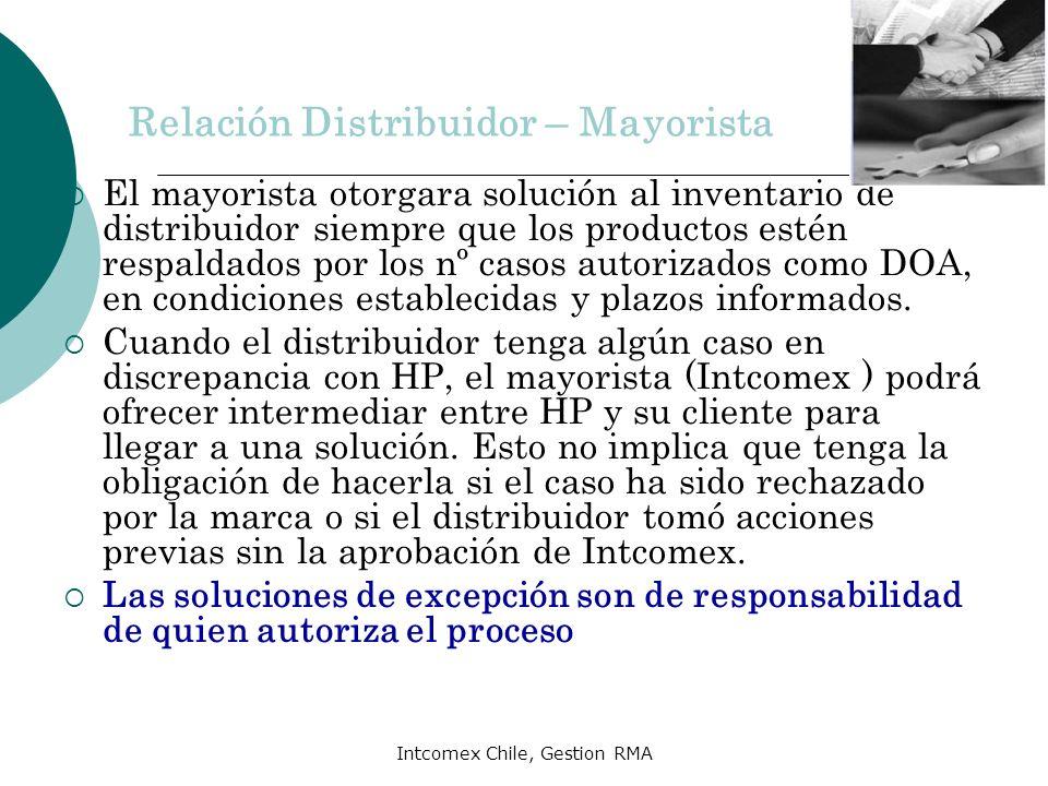 Intcomex Chile, Gestion RMA Relación Distribuidor – Mayorista El mayorista otorgara solución al inventario de distribuidor siempre que los productos e
