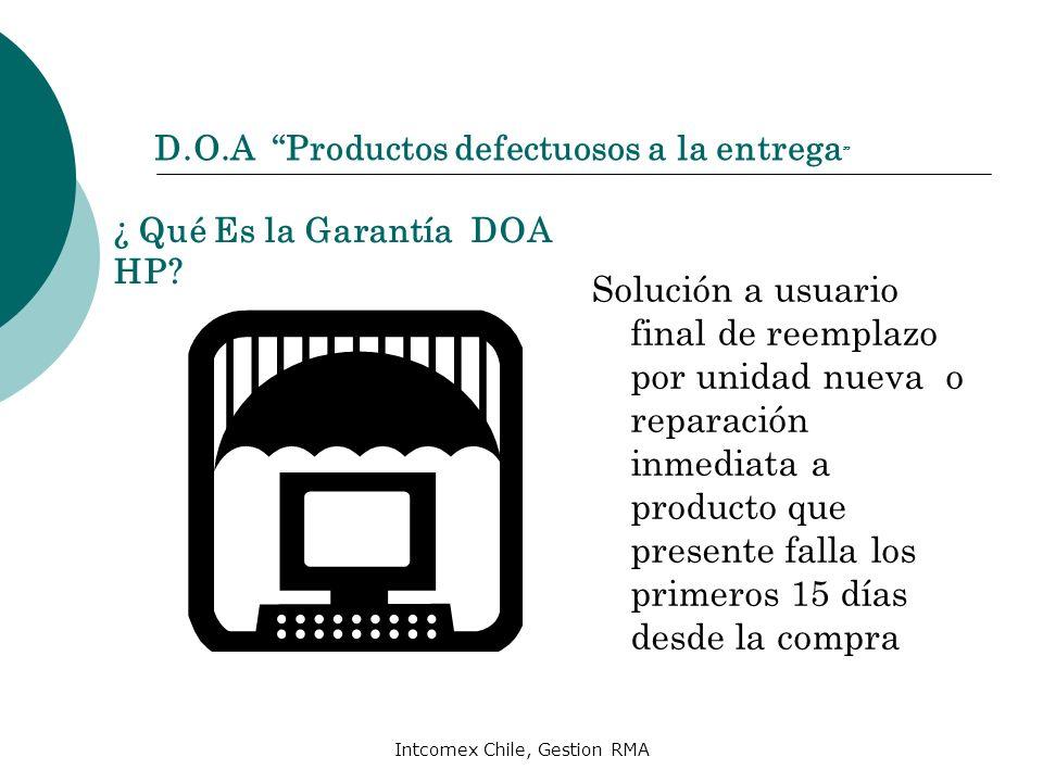 Intcomex Chile, Gestion RMA Si el caso es relacionado a la línea consumo y el agente determino que este aplica para DOA, el caso se cierra en Call center bajo esta condición y deriva a cliente a realizar cambio con distribuidor.