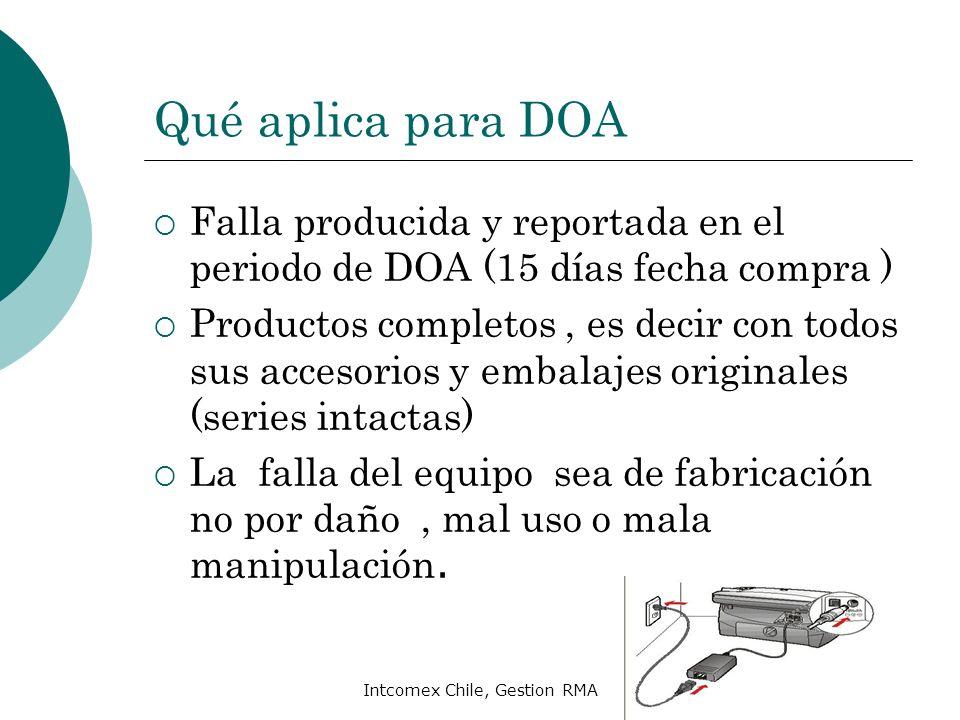 Intcomex Chile, Gestion RMA Qué aplica para DOA Falla producida y reportada en el periodo de DOA (15 días fecha compra ) Productos completos, es decir