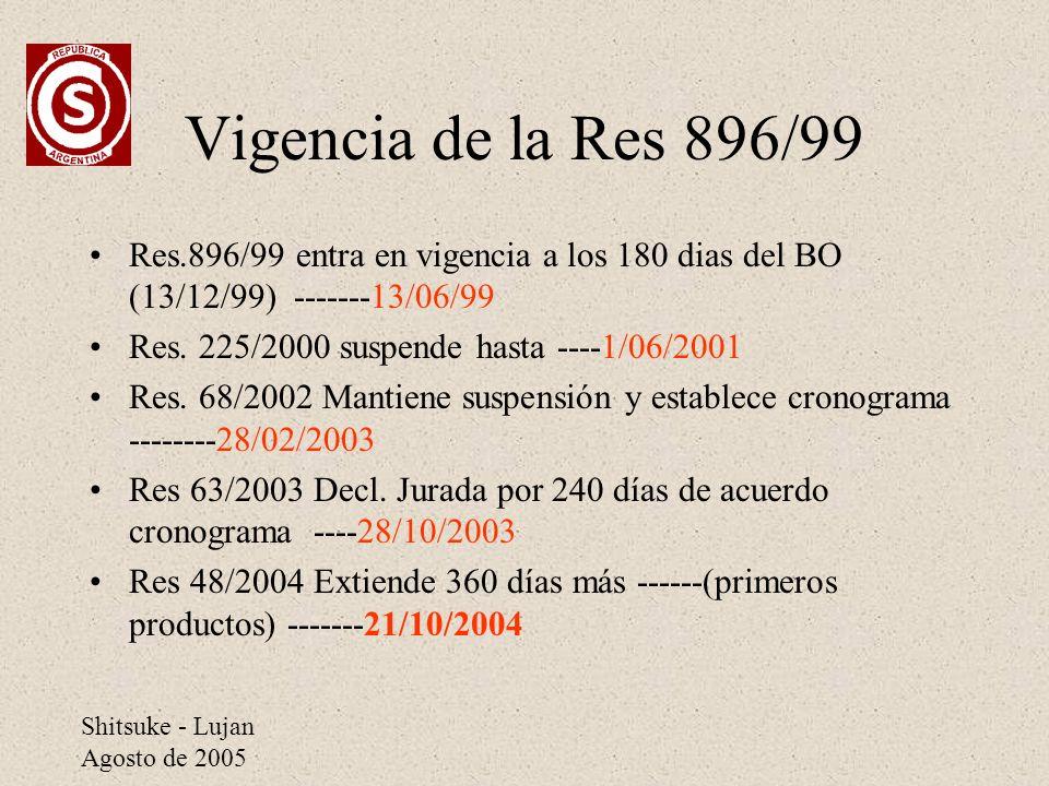 Shitsuke - Lujan Agosto de 2005 Vigencia de la Res 896/99 Res.896/99 entra en vigencia a los 180 dias del BO (13/12/99) -------13/06/99 Res. 225/2000