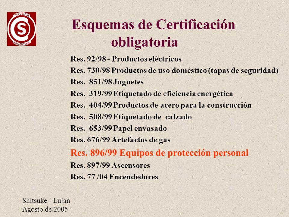 Shitsuke - Lujan Agosto de 2005 Esquemas de Certificación obligatoria Res. 92/98 - Productos eléctricos Res. 730/98 Productos de uso doméstico (tapas