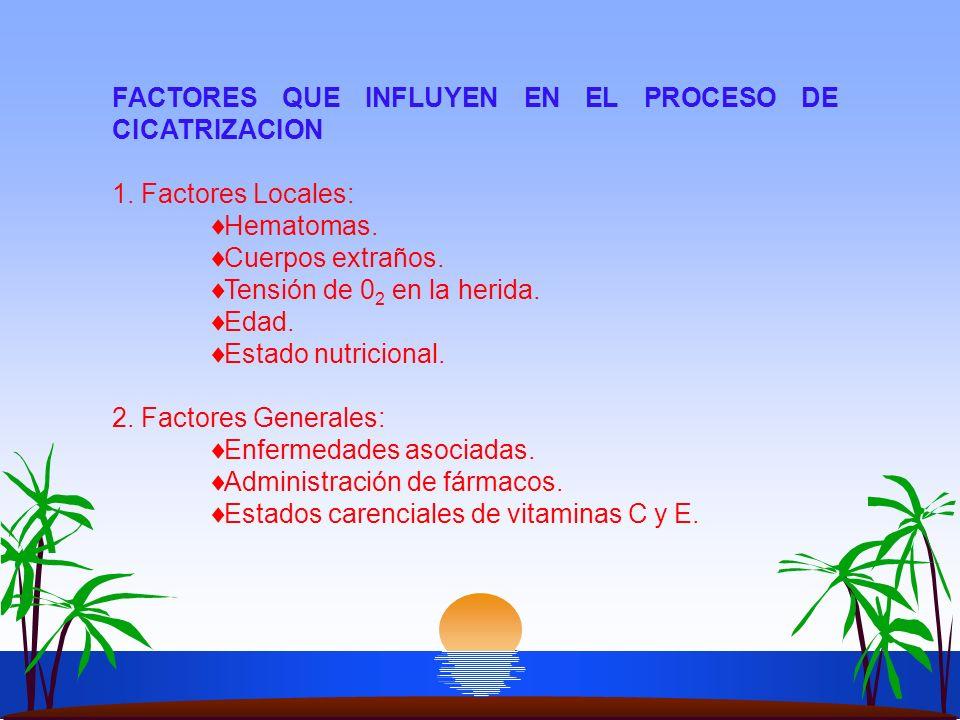 FACTORES QUE INFLUYEN EN EL PROCESO DE CICATRIZACION 1. Factores Locales: Hematomas. Cuerpos extraños. Tensión de 0 2 en la herida. Edad. Estado nutri