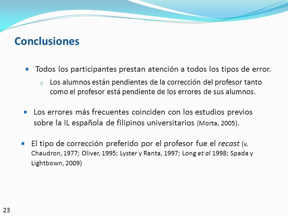 Conclusiones o Los alumnos están pendientes de la corrección del profesor tanto como el profesor está pendiente de los errores de sus alumnos. Todos l