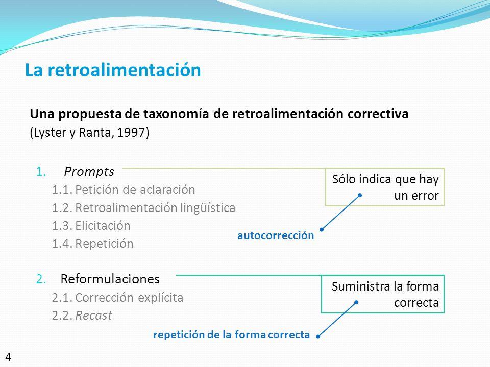 La retroalimentación Una propuesta de taxonomía de retroalimentación correctiva (Lyster y Ranta, 1997) 1. Prompts 1.1. Petición de aclaración 1.2. Ret