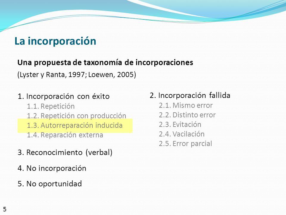 La incorporación Una propuesta de taxonomía de incorporaciones (Lyster y Ranta, 1997; Loewen, 2005) 1. Incorporación con éxito 1.1. Repetición 1.2. Re