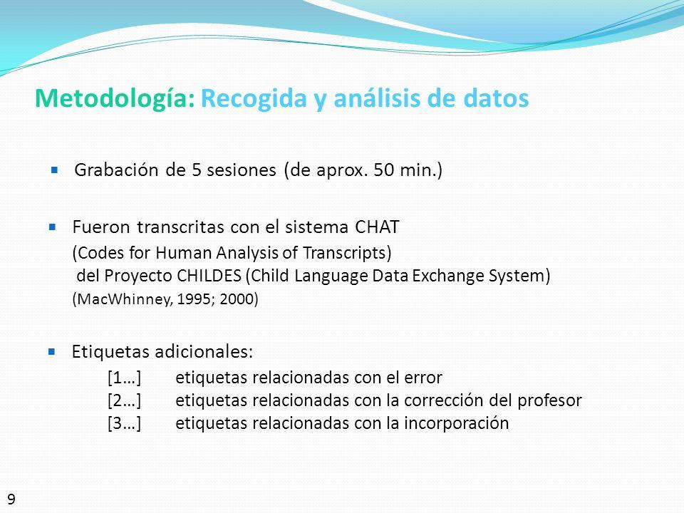 Metodología: Recogida y análisis de datos Fueron transcritas con el sistema CHAT (Codes for Human Analysis of Transcripts) del Proyecto CHILDES (Child