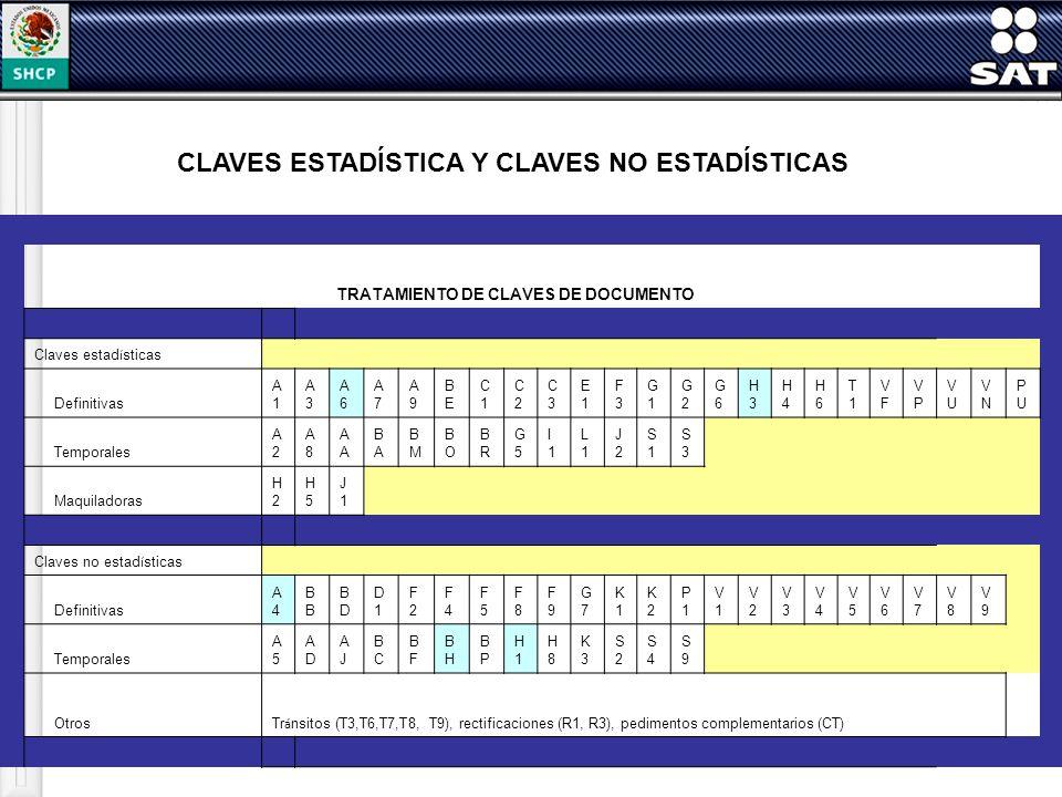 CLAVES ESTADÍSTICA Y CLAVES NO ESTADÍSTICAS TRATAMIENTO DE CLAVES DE DOCUMENTO Claves estad í sticas Definitivas A1A1 A3A3 A6A6 A7A7 A9A9 BEBE C1C1 C2