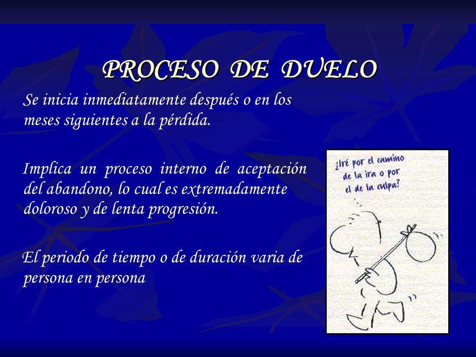 FACTORES QUE INFLUYEN EN EL PROCESO DE DUELO Sistema de creencias de la familia.