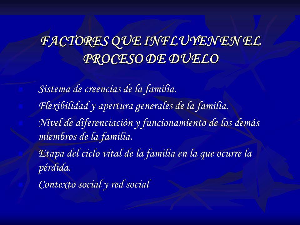 FACTORES QUE INFLUYEN EN EL PROCESO DE DUELO Sistema de creencias de la familia. Flexibilidad y apertura generales de la familia. Nivel de diferenciac