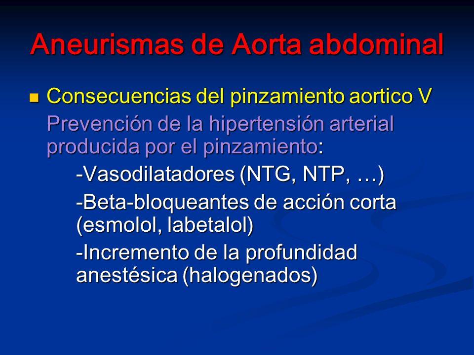 Aneurismas de Aorta abdominal Consecuencias del pinzamiento aortico V Consecuencias del pinzamiento aortico V Prevención de la hipertensión arterial producida por el pinzamiento: -Vasodilatadores (NTG, NTP, …) -Beta-bloqueantes de acción corta (esmolol, labetalol) -Incremento de la profundidad anestésica (halogenados)