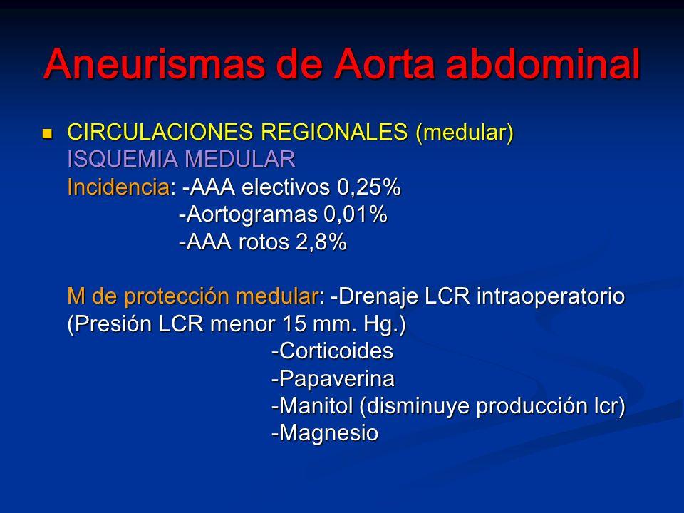 Aneurismas de Aorta abdominal CIRCULACIONES REGIONALES (medular) CIRCULACIONES REGIONALES (medular) ISQUEMIA MEDULAR Incidencia: -AAA electivos 0,25% -Aortogramas 0,01% -Aortogramas 0,01% -AAA rotos 2,8% -AAA rotos 2,8% M de protección medular: -Drenaje LCR intraoperatorio (Presión LCR menor 15 mm.