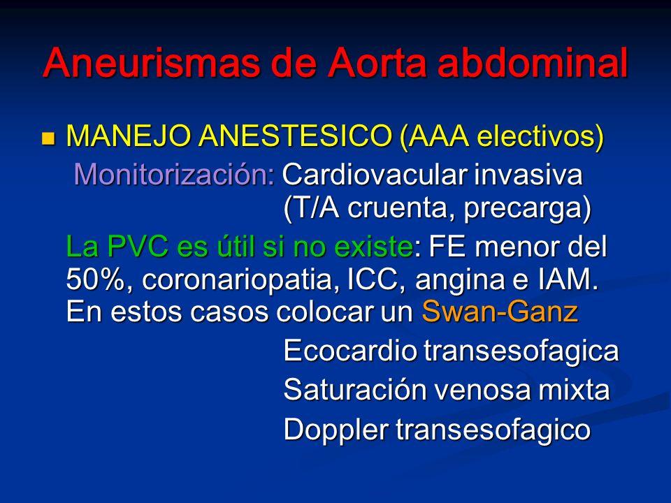 Aneurismas de Aorta abdominal MANEJO ANESTESICO (AAA electivos) MANEJO ANESTESICO (AAA electivos) Monitorización: Cardiovacular invasiva (T/A cruenta, precarga) Monitorización: Cardiovacular invasiva (T/A cruenta, precarga) La PVC es útil si no existe: FE menor del 50%, coronariopatia, ICC, angina e IAM.