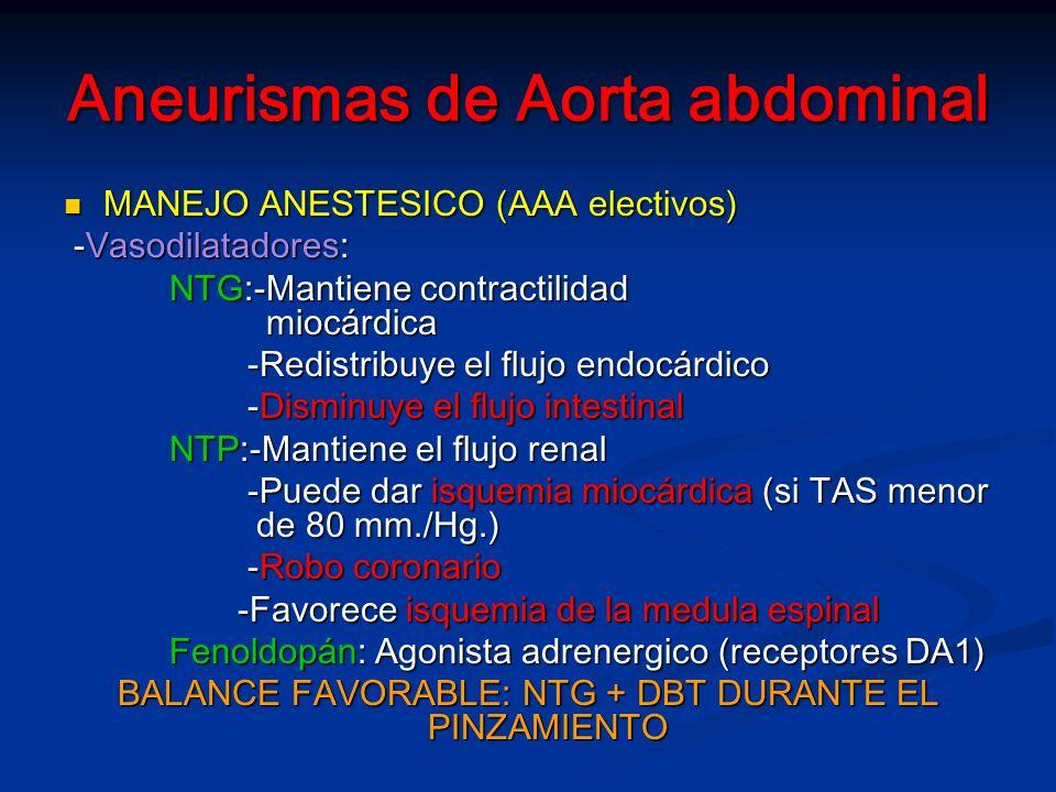 Aneurismas de Aorta abdominal MANEJO ANESTESICO (AAA electivos) MANEJO ANESTESICO (AAA electivos) -Vasodilatadores: -Vasodilatadores: NTG:-Mantiene contractilidad miocárdica -Redistribuye el flujo endocárdico -Redistribuye el flujo endocárdico -Disminuye el flujo intestinal -Disminuye el flujo intestinal NTP:-Mantiene el flujo renal -Puede dar isquemia miocárdica (si TAS menor de 80 mm./Hg.) -Puede dar isquemia miocárdica (si TAS menor de 80 mm./Hg.) -Robo coronario -Robo coronario -Favorece isquemia de la medula espinal -Favorece isquemia de la medula espinal Fenoldopán: Agonista adrenergico (receptores DA1) BALANCE FAVORABLE: NTG + DBT DURANTE EL PINZAMIENTO