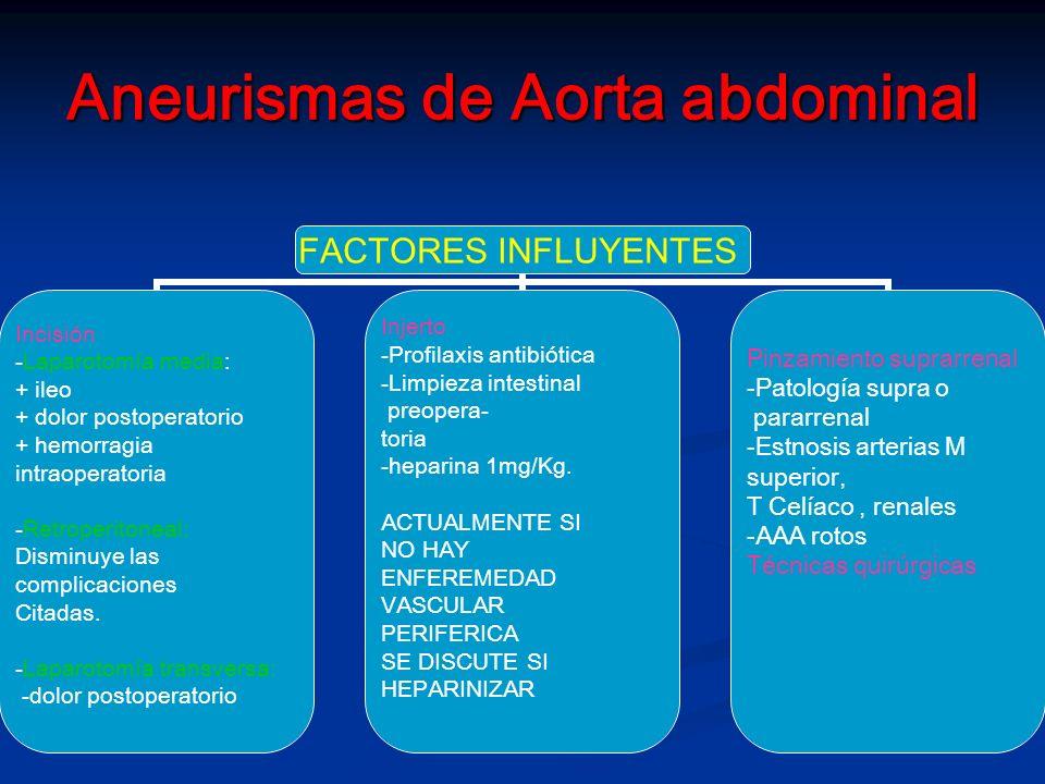 Aneurismas de Aorta abdominal FACTORES INFLUYENTES Incisión -Laparotomía media: + ileo + dolor postoperatorio + hemorragia intraoperatoria -Retroperitoneal: Disminuye las complicaciones Citadas.