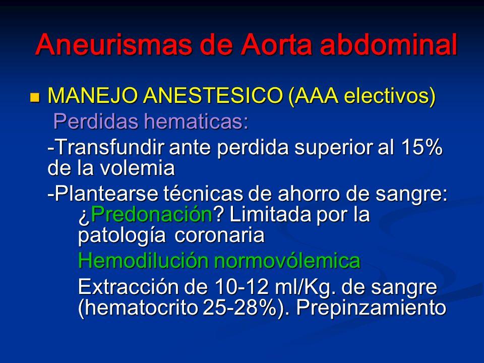 Aneurismas de Aorta abdominal MANEJO ANESTESICO (AAA electivos) MANEJO ANESTESICO (AAA electivos) Perdidas hematicas: Perdidas hematicas: -Transfundir ante perdida superior al 15% de la volemia -Plantearse técnicas de ahorro de sangre: ¿Predonación.