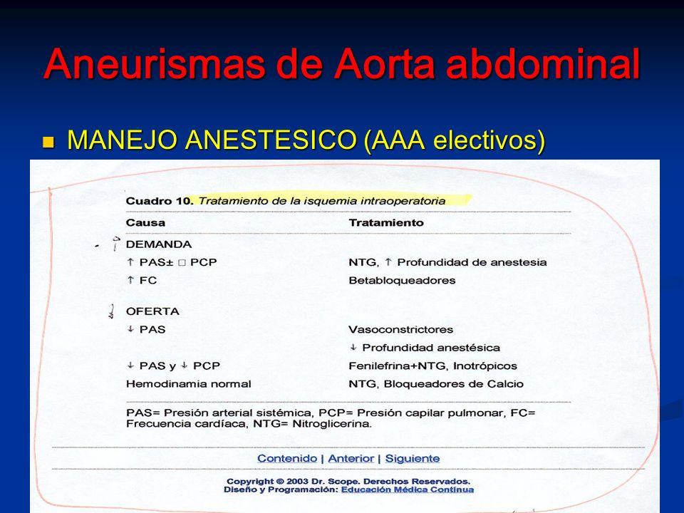 Aneurismas de Aorta abdominal MANEJO ANESTESICO (AAA electivos) MANEJO ANESTESICO (AAA electivos)