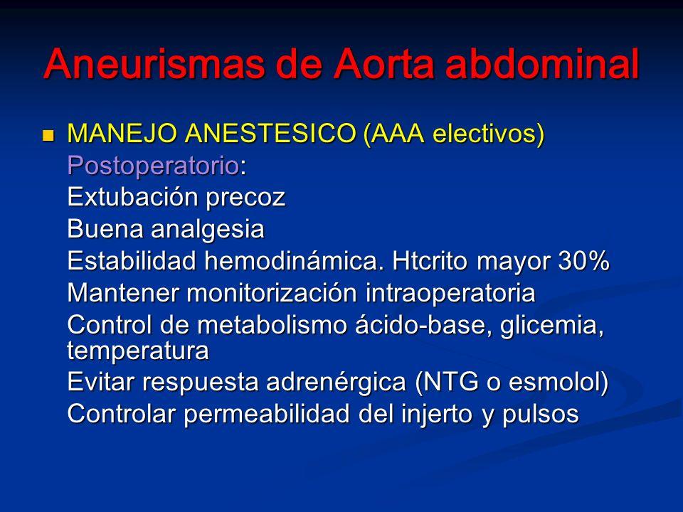 Aneurismas de Aorta abdominal MANEJO ANESTESICO (AAA electivos) MANEJO ANESTESICO (AAA electivos) Postoperatorio: Extubación precoz Buena analgesia Estabilidad hemodinámica.