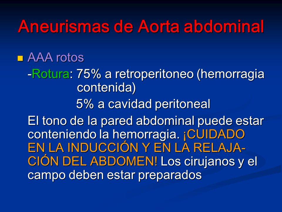 Aneurismas de Aorta abdominal AAA rotos AAA rotos -Rotura: 75% a retroperitoneo (hemorragia contenida) 5% a cavidad peritoneal 5% a cavidad peritoneal El tono de la pared abdominal puede estar conteniendo la hemorragia.