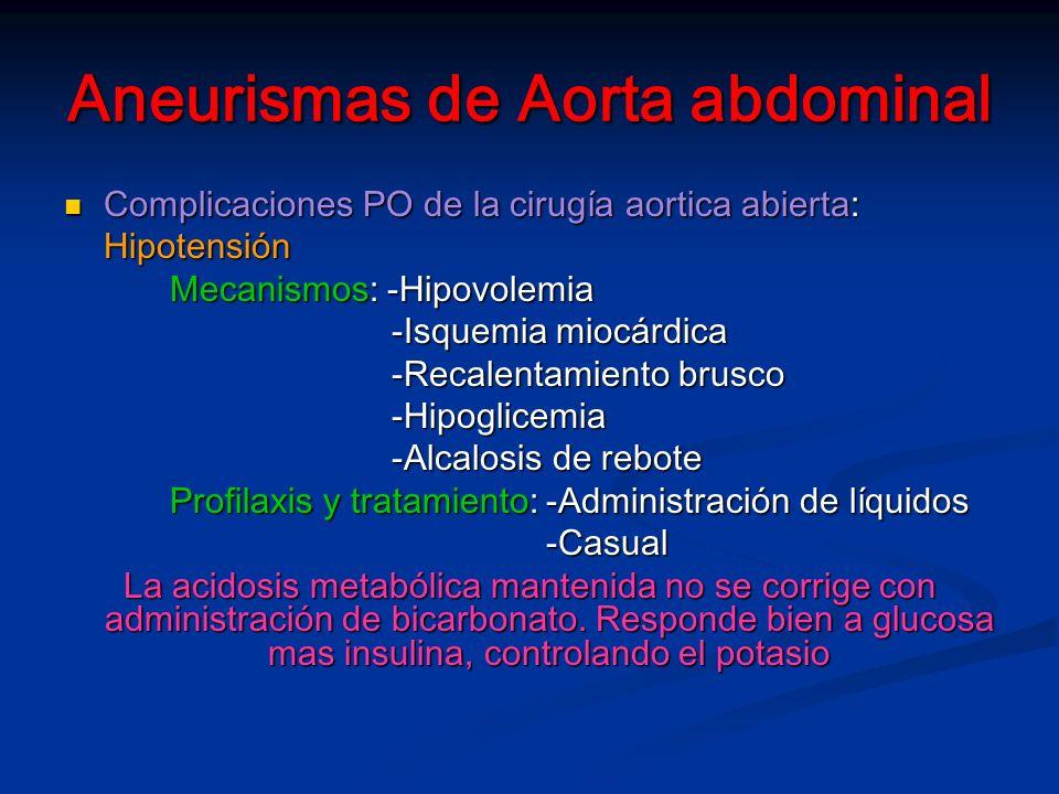 Aneurismas de Aorta abdominal Complicaciones PO de la cirugía aortica abierta: Complicaciones PO de la cirugía aortica abierta:Hipotensión Mecanismos: -Hipovolemia -Isquemia miocárdica -Isquemia miocárdica -Recalentamiento brusco -Recalentamiento brusco -Hipoglicemia -Hipoglicemia -Alcalosis de rebote -Alcalosis de rebote Profilaxis y tratamiento: -Administración de líquidos -Casual -Casual La acidosis metabólica mantenida no se corrige con administración de bicarbonato.
