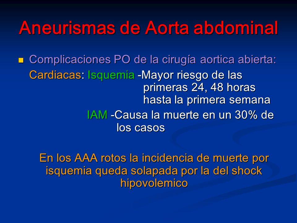 Aneurismas de Aorta abdominal Complicaciones PO de la cirugía aortica abierta: Complicaciones PO de la cirugía aortica abierta: Cardiacas: Isquemia -Mayor riesgo de las primeras 24, 48 horas hasta la primera semana Cardiacas: Isquemia -Mayor riesgo de las primeras 24, 48 horas hasta la primera semana IAM -Causa la muerte en un 30% de los casos IAM -Causa la muerte en un 30% de los casos En los AAA rotos la incidencia de muerte por isquemia queda solapada por la del shock hipovolemico