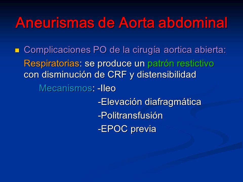 Aneurismas de Aorta abdominal Complicaciones PO de la cirugía aortica abierta: Complicaciones PO de la cirugía aortica abierta: Respiratorias: se produce un patrón restictivo con disminución de CRF y distensibilidad Mecanismos: -Ileo -Elevación diafragmática -Elevación diafragmática -Politransfusión -Politransfusión -EPOC previa -EPOC previa