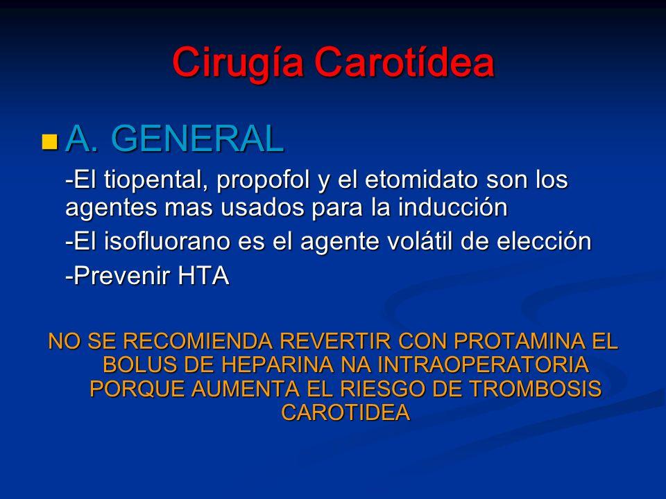 Cirugía Carotídea A.GENERAL A.