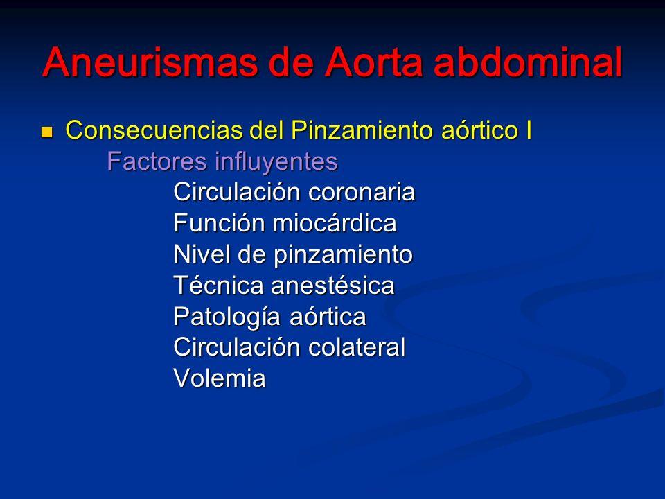 Aneurismas de Aorta abdominal Consecuencias del pinzamiento aórtico II Consecuencias del pinzamiento aórtico II El grado de estos cambios cuando no hay circulación colateral es proporcional a la altura del pinzamiento Supracelíaco Mayor estrés cardiovalcular Colapso del lecho venoso distal con redistribución del volumen por encima del pinzamiento: aumenta la precarga (isquemia) Infracelíaco (suprarrenal) El volumen venoso distal se redistribuye en el lecho esplácnico (no aumento significativo de la precarga) Infrarrenal Aumento de la postcarga moderado Fácilmente manejado con técnica anestésica o fármacos