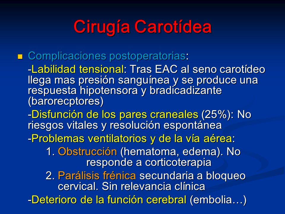 Cirugía Carotídea Complicaciones postoperatorias: Complicaciones postoperatorias: -Labilidad tensional: Tras EAC al seno carotídeo llega mas presión sanguínea y se produce una respuesta hipotensora y bradicadizante (barorecptores) -Disfunción de los pares craneales (25%): No riesgos vitales y resolución espontánea -Problemas ventilatorios y de la vía aérea: 1.