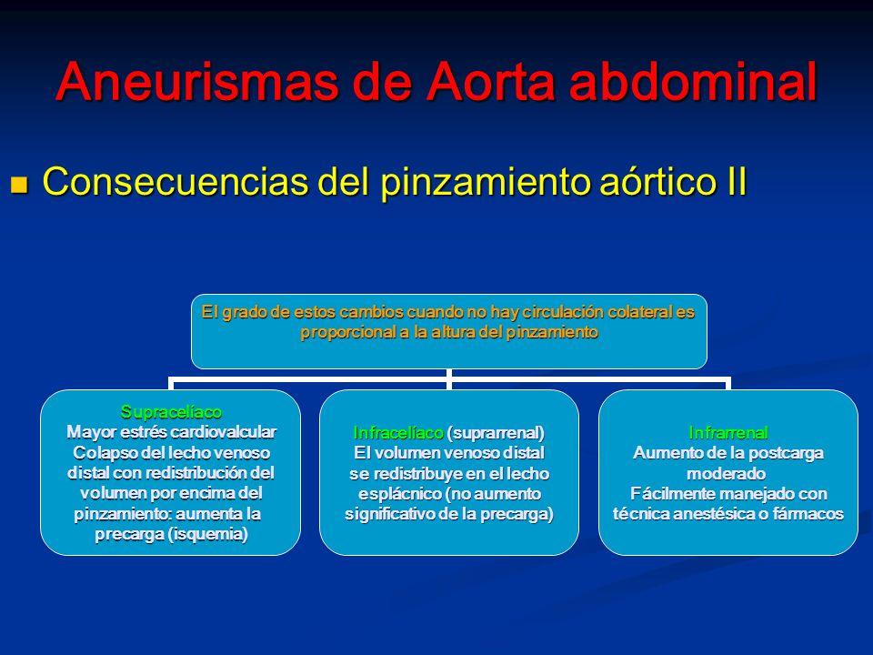 Cirugía Carotídea endovascular Complicaciones perioperatorias: Complicaciones perioperatorias: -La insuflación de balón puede producir cambios HDNC y alteración de la perfusión cerebral (Hipotensión por bajo gasto secundaria a bradicardias extremas) -ACV (embolización) -Rotura arterial -Reacciones al contraste yodado