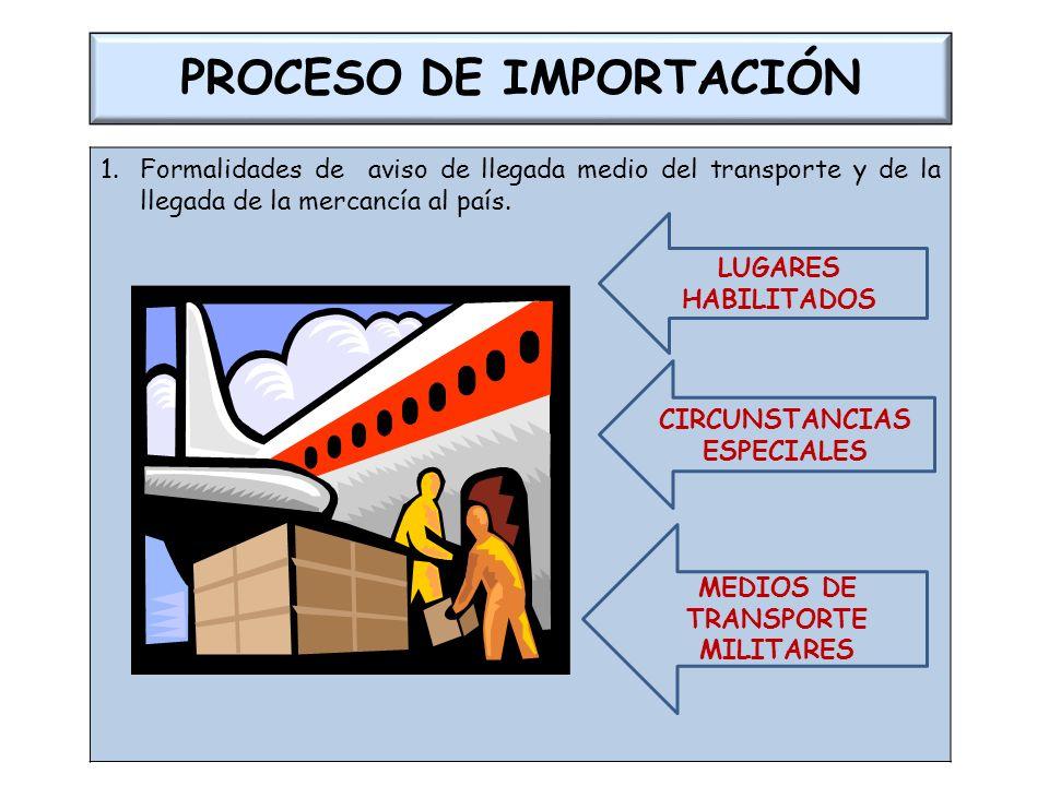 PROCESO DE IMPORTACIÓN 1.Formalidades de aviso de llegada medio del transporte y de la llegada de la mercancía al país. LUGARES HABILITADOS CIRCUNSTAN