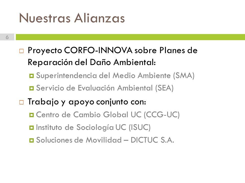 Nuestras Alianzas 6 Proyecto CORFO-INNOVA sobre Planes de Reparación del Daño Ambiental: Superintendencia del Medio Ambiente (SMA) Servicio de Evaluación Ambiental (SEA) Trabajo y apoyo conjunto con: Centro de Cambio Global UC (CCG-UC) Instituto de Sociología UC (ISUC) Soluciones de Movilidad – DICTUC S.A.
