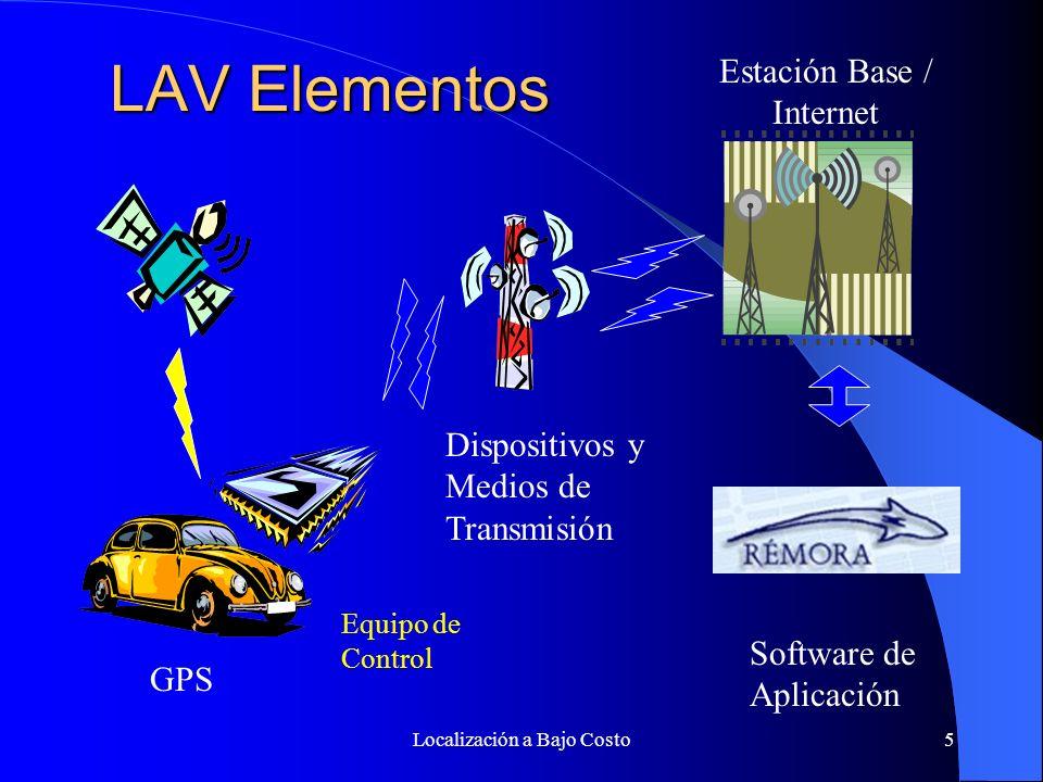 Localización a Bajo Costo15 Cobertura Telcel GPRS