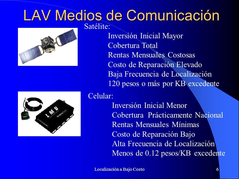 Localización a Bajo Costo5 LAV Elementos GPS Dispositivos y Medios de Transmisión Software de Aplicación Equipo de Control Estación Base / Internet