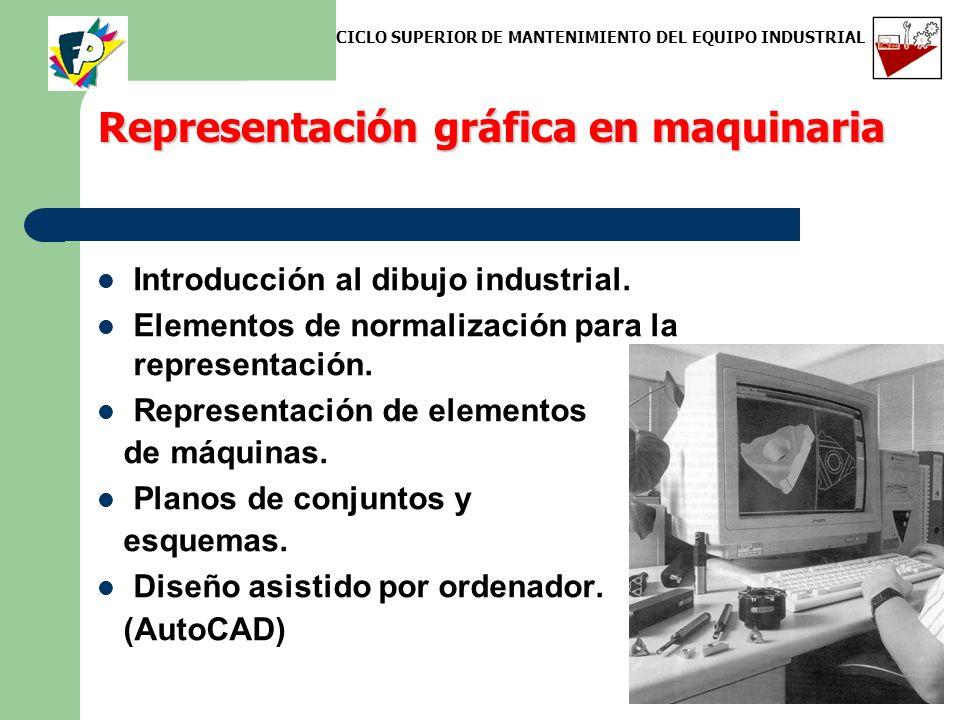 Representación gráfica en maquinaria Introducción al dibujo industrial. Elementos de normalización para la representación. Representación de elementos