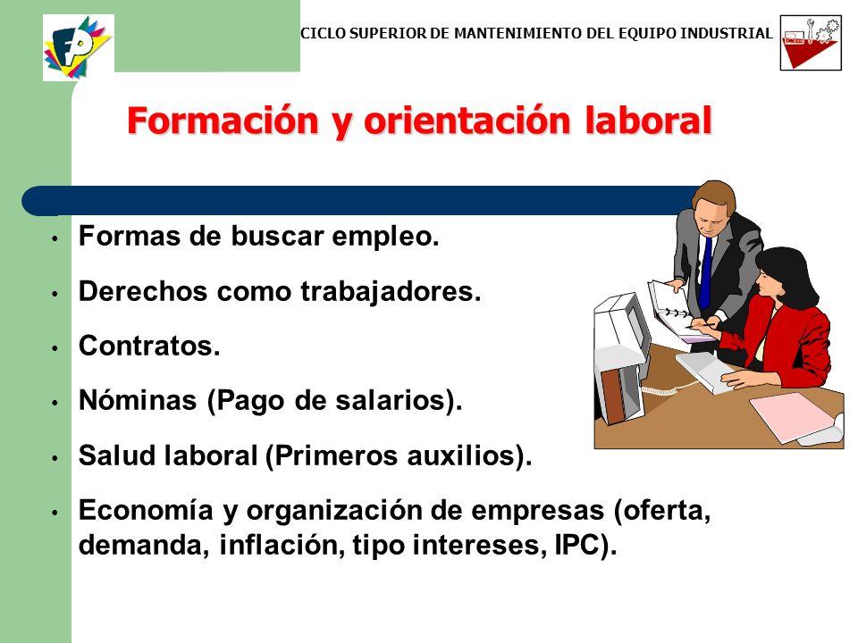 Formas de buscar empleo. Derechos como trabajadores. Contratos. Nóminas (Pago de salarios). Salud laboral (Primeros auxilios). Economía y organización