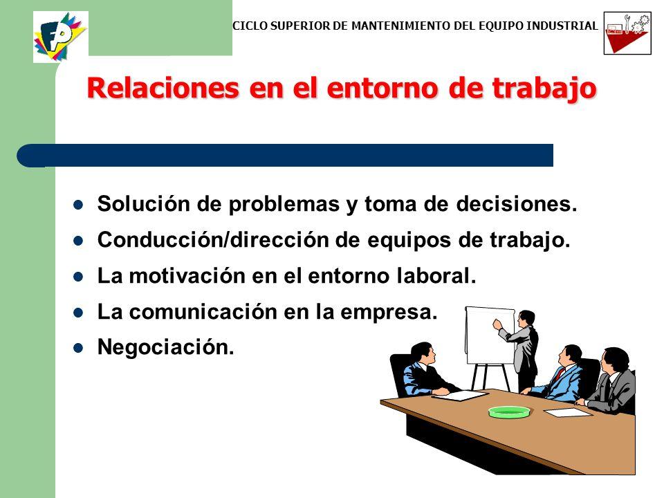 Relaciones en el entorno de trabajo Solución de problemas y toma de decisiones. Conducción/dirección de equipos de trabajo. La motivación en el entorn