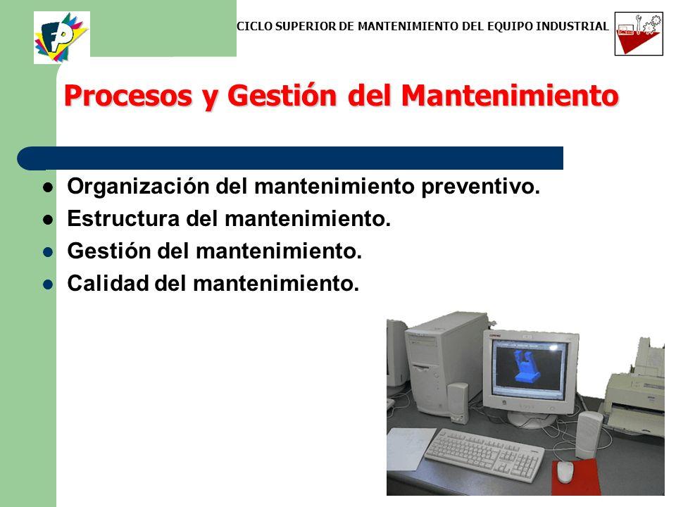 Organización del mantenimiento preventivo. Estructura del mantenimiento. Gestión del mantenimiento. Calidad del mantenimiento. Procesos y Gestión del