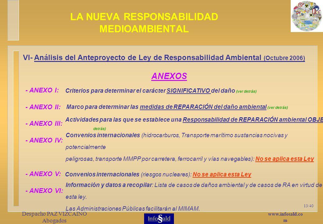 www.infosald.co m Despacho PAZ VIZCAINO Abogados 13/40 - ANEXO I: - ANEXO II: - ANEXO III: - ANEXO IV: - ANEXO V: - ANEXO VI: LA NUEVA RESPONSABILIDAD MEDIOAMBIENTAL VI- Análisis del Anteproyecto de Ley de Responsabilidad Ambiental (Octubre 2006) ANEXOS Criterios para determinar el carácter SIGNIFICATIVO del daño (ver detrás) Información y datos a recopilar: Lista de casos de daños ambiental y de casos de RA en virtud de esta ley.