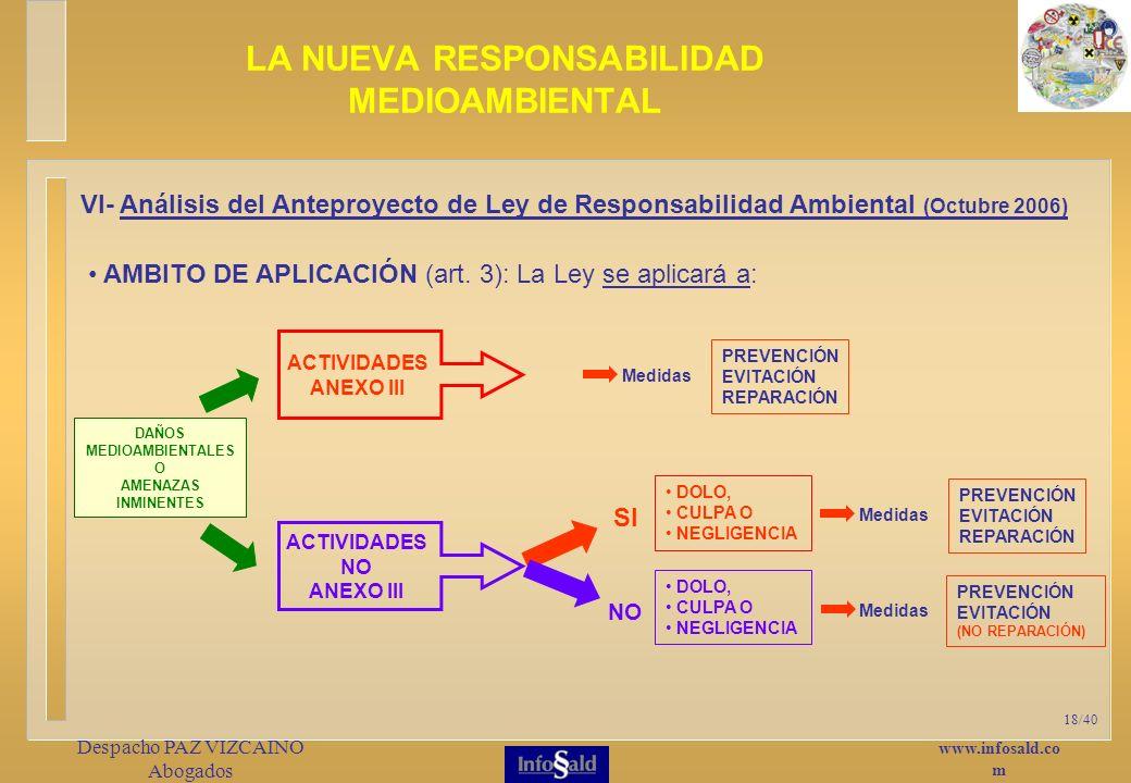 www.infosald.co m Despacho PAZ VIZCAINO Abogados 18/40 AMBITO DE APLICACIÓN (art.